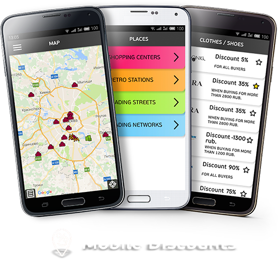 Mobile Discounts